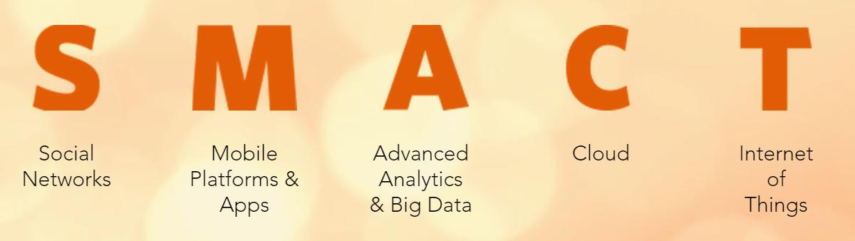 A picture describing SMACT acronym.