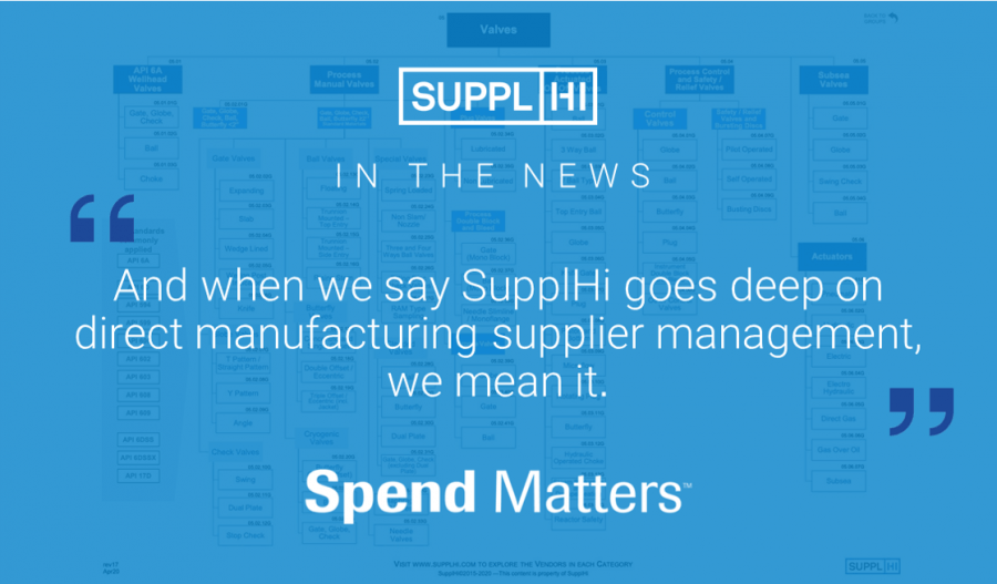 Spend Matters releases its first in-depth analysis on SupplHi